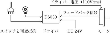 モータとの接続方法1:スイッチと抵抗を利用した簡易動作
